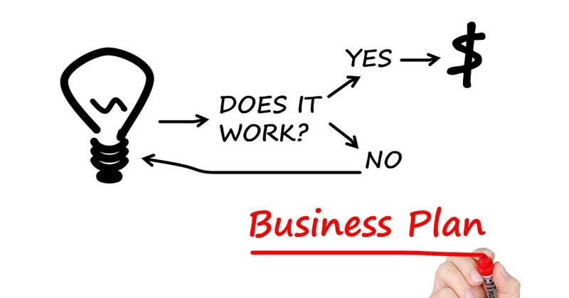 startup biznis plan